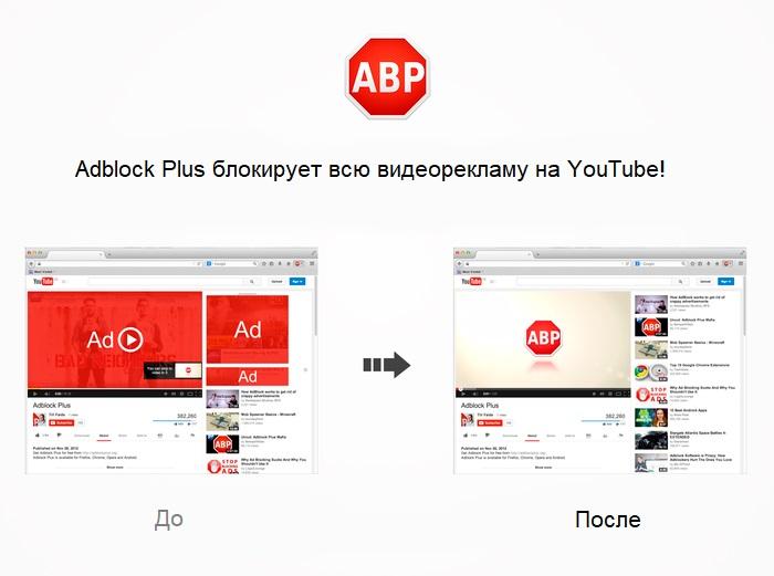 Блокировка видеорекламы