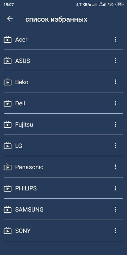 Список избранных
